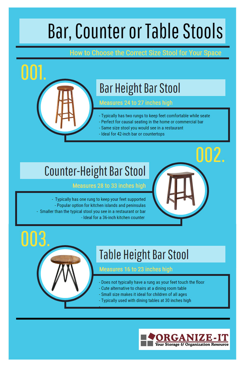 Add Seating to the Bar or Kitchen | Mary Joesten